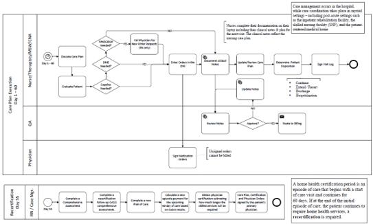 Operational Model image3