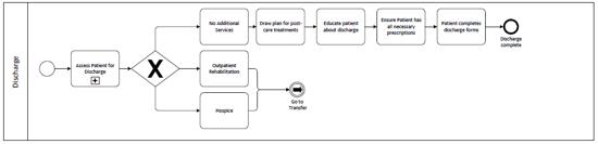 Operational Model image4